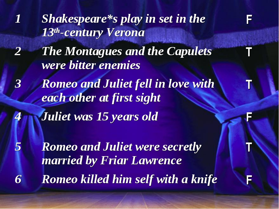 1	Shakespeare*s play in set in the 13th-century Verona	F 2	The Montagues and...