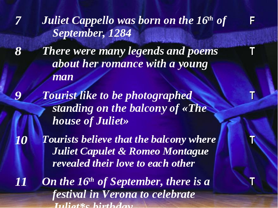 7	Juliet Cappello was born on the 16th of September, 1284 	F 8	There were man...