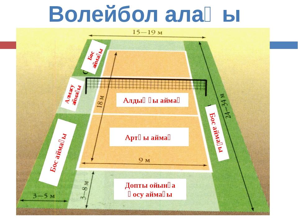 Волейбол алаңы Артқы аймақ Алдыңғы аймақ Допты ойынға қосу аймағы Бос аймағы...