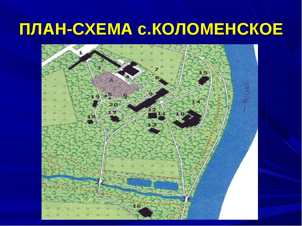 ПЛАН-СХЕМА с.КОЛОМЕНСКОЕ