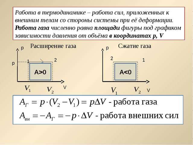 Работа в термодинамике  Работа в термодинамике работа сил приложенных к внешним телам со стороны