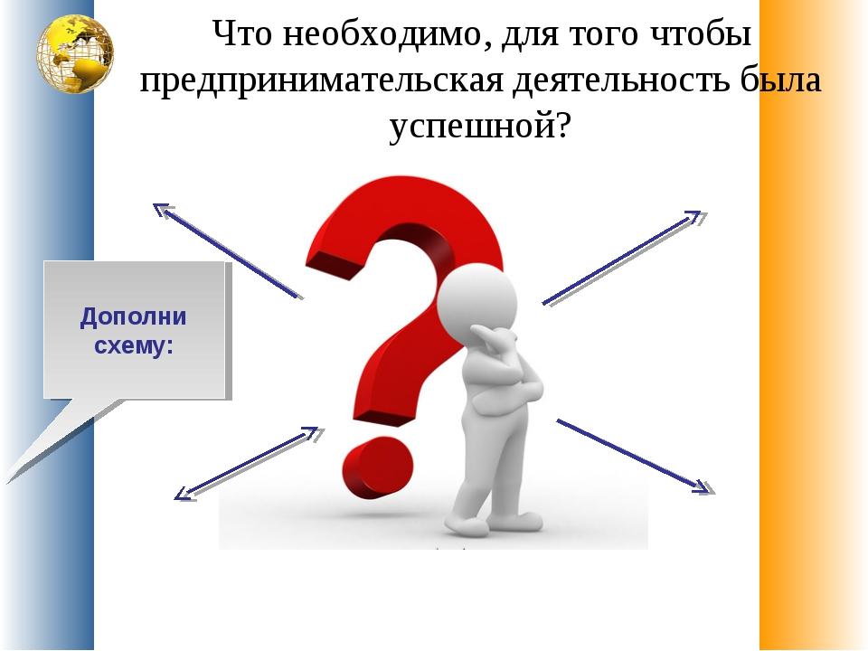 Что необходимо, для того чтобы предпринимательская деятельность была успешной...