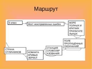 Маршрут Мост неисправленных ошибок СТРАНА ОТЛИЧНИКОВ МОРЕ ПОЛНЫХ И КРАТКИХ ПР
