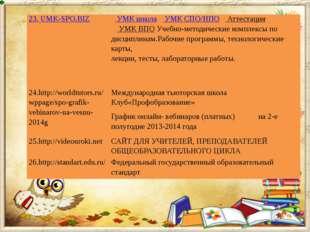 23. UMK-SPO.BIZ УМК школа УМК CПО/НПО Аттестация УМК ВПОУчебно-мет