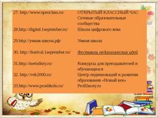 27. http://www.openclass.ru/ ОТКРЫТЫЙ КЛАССНЫЙ ЧАС Сетевые образовательные со