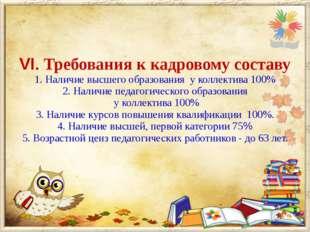 VI. Требования к кадровому составу 1. Наличие высшего образования у коллектив