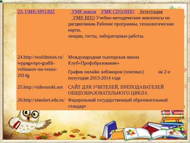 23. UMK-SPO.BIZ УМК школа УМК CПО/НПО Аттестация УМК ВПОУчебно-мет...