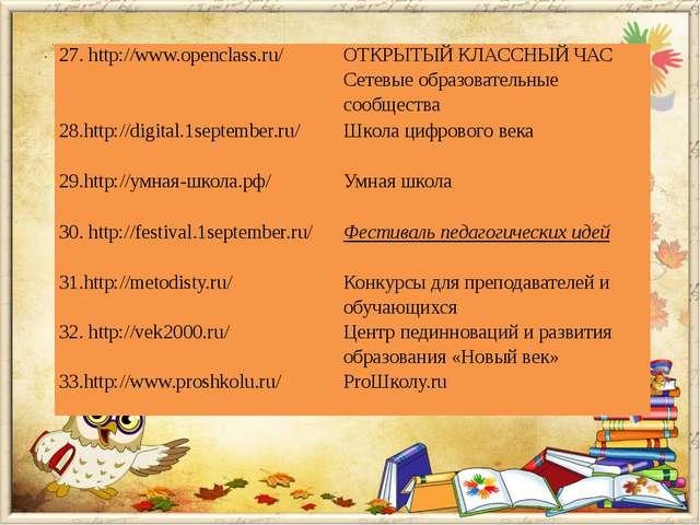27. http://www.openclass.ru/ ОТКРЫТЫЙ КЛАССНЫЙ ЧАС Сетевые образовательные со...