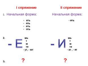 I спряжение II спряжение Начальная форма: Начальная форма: - ать - ить - ять