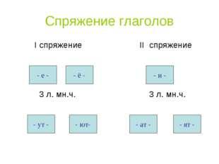 Спряжение глаголов I спряжение 3 л. мн.ч. II спряжение 3 л. мн.ч. - е - - ё -
