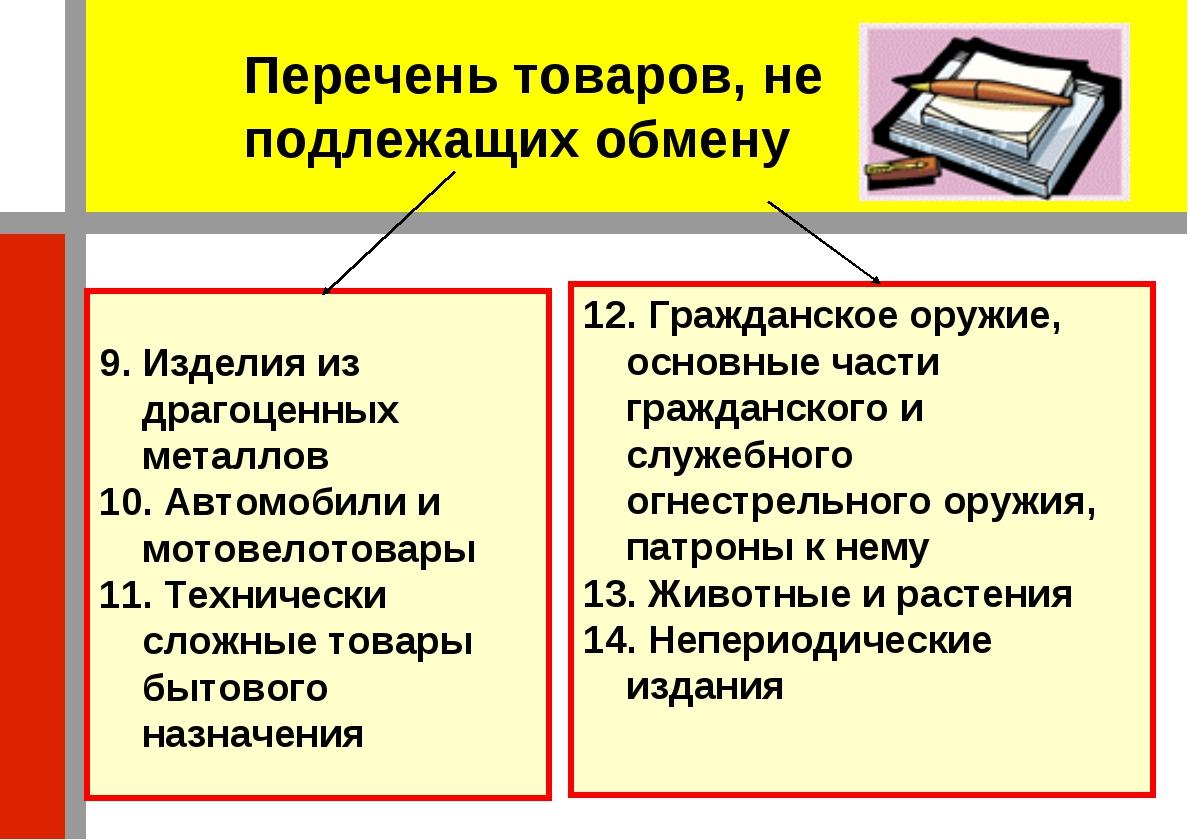 9. Изделия из драгоценных металлов 10. Автомобили и мотовелотовары 11. Техни...