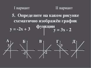 I вариант II вариант 5. Определите на каком рисунке схематично изображён граф
