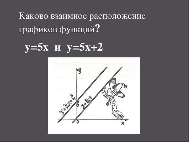 Каково взаимное расположение графиков функций? y=5x и y=5x+2