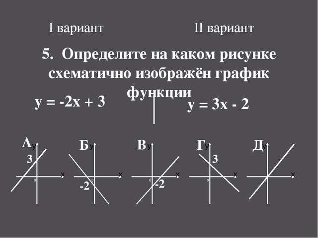 I вариант II вариант 5. Определите на каком рисунке схематично изображён граф...