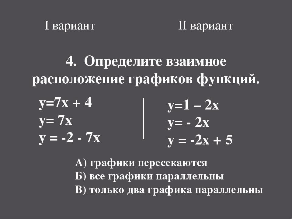 I вариант II вариант 4. Определите взаимное расположение графиков функций. y=...