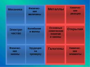Металлы Основные химические понятия и законы Химичес-кие элементы Химичес-ки