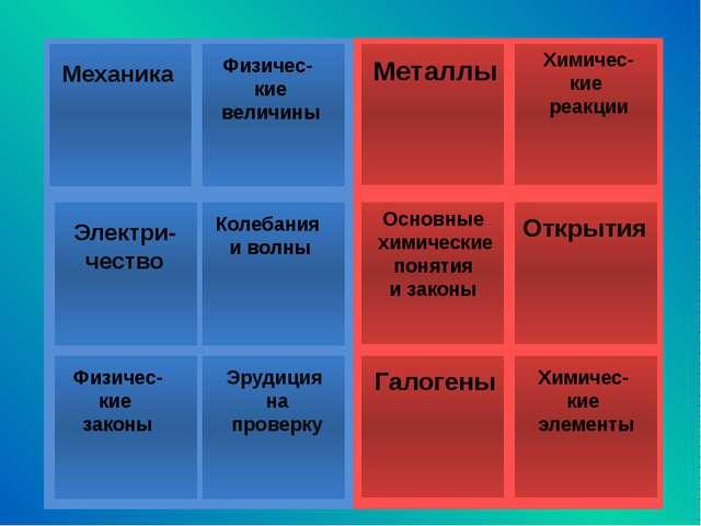 Металлы Основные химические понятия и законы Химичес-кие элементы Химичес-ки...
