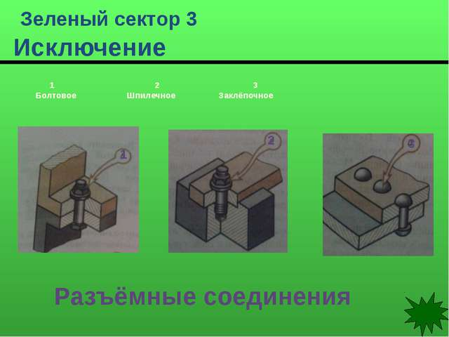 Зеленый сектор 4 Исключение  Конус Пирамида Цилиндр Призма Чертеж проекции...