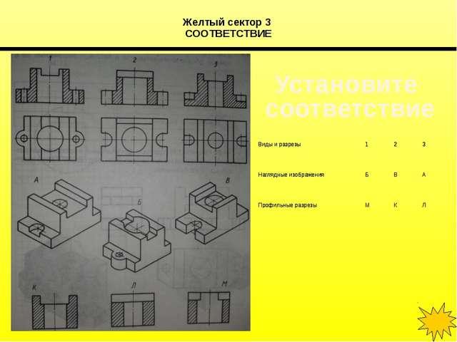 Желтый сектор 5 СООТВЕТСТВИЕ  Назовите линии и установите соответствие штри...