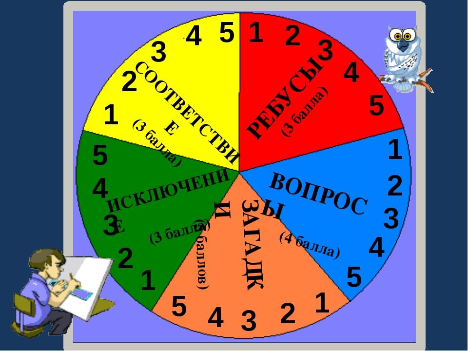 Красный сектор 1 Ребус МАСШТАБ ,, ,, , ,,