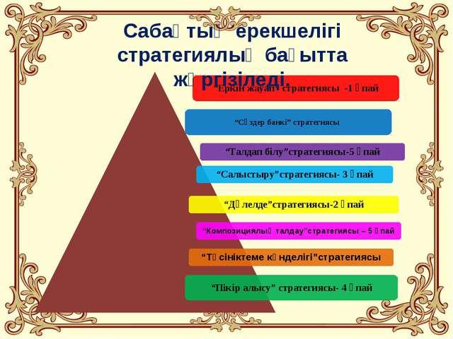 Сабақтың ерекшелігі стратегиялық бағытта жүргізіледі.