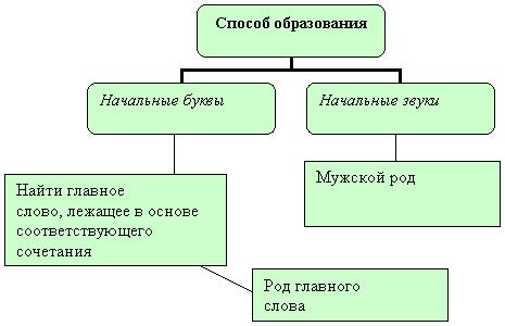 hello_html_5606ee6c.jpg