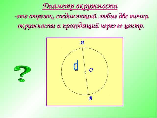 Диаметр окружности -это отрезок, соединяющий любые две точки окружности и про...