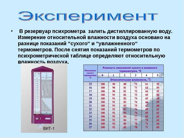 В резервуар психрометра залить дистиллированную воду. Измерение относительно...