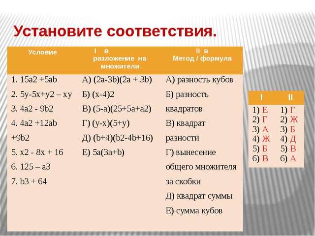 Установите соответствия. Условие Iвразложениена множители IIв Метод / формула...