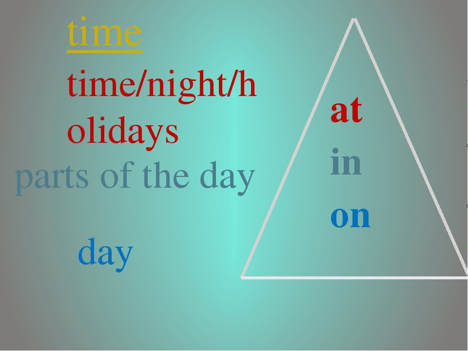 at in on time parts of the day day time/night/holidays Units of time such as...