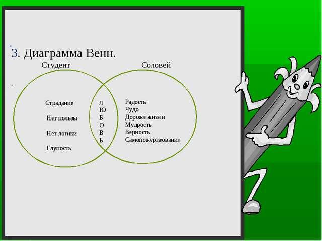 .     3. Диаграмма Венн. Студент Соловей . Страдание  Нет пользы  Нет...