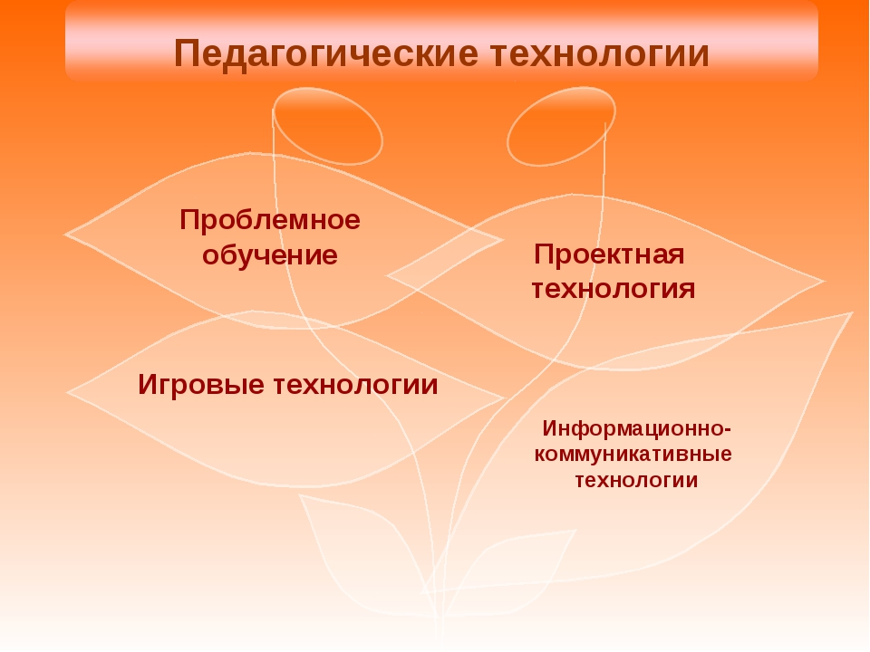 Проблемное обучение Проектная технология Информационно- коммуникативные техно...