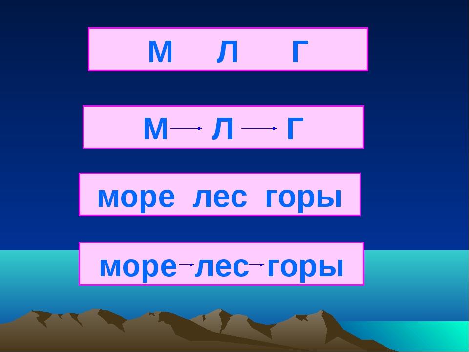 М Л Г море лес горы