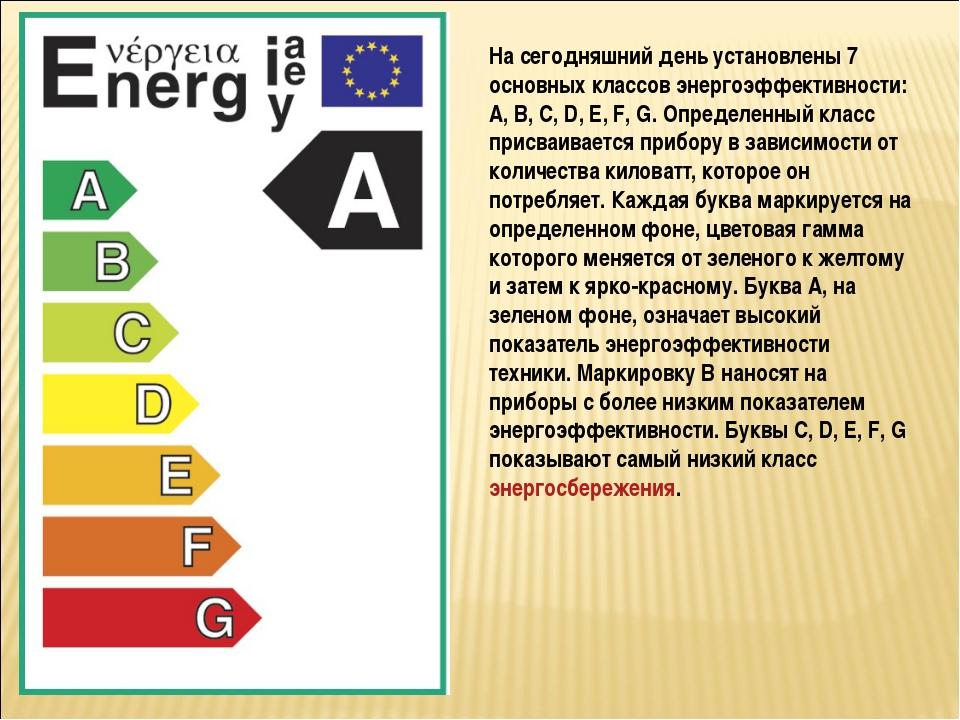 На сегодняшний день установлены 7 основных классов энергоэффективности: A, B,...
