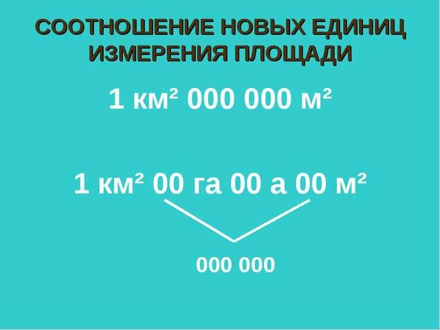 СООТНОШЕНИЕ НОВЫХ ЕДИНИЦ ИЗМЕРЕНИЯ ПЛОЩАДИ 1 км² 000 000 м² 1 км² 00 га 00 а...