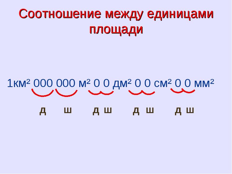 Соотношение между единицами площади 1км² 000 000 м² 0 0 дм² 0 0 см² 0 0 мм² д...