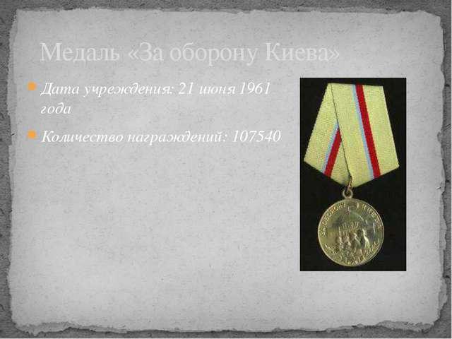 Дата учреждения: 21июня 1961 года Количество награждений: 107540  Медаль «З...