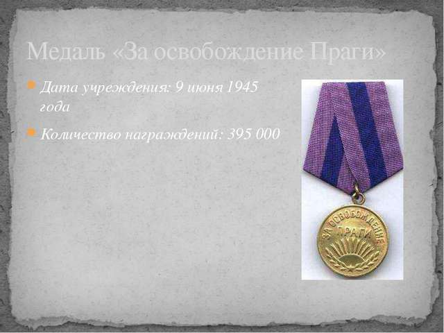 Дата учреждения: 9июня 1945 года Количество награждений: 395000 Медаль «За...