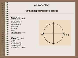 y=2sin(3x-3П/4) Точки пересечения с осями Ось Оx: y=0 2sin(3x-3П/4)=0 sin(3x-