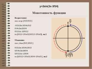y=2sin(3x-3П/4) Монотонность функции Возрастание: sinx возр.[-П/2;П/2 ] -П/2