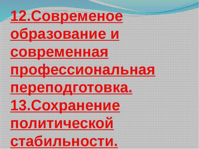 12.Современое образование и современная профессиональная переподготовка. 13.С...