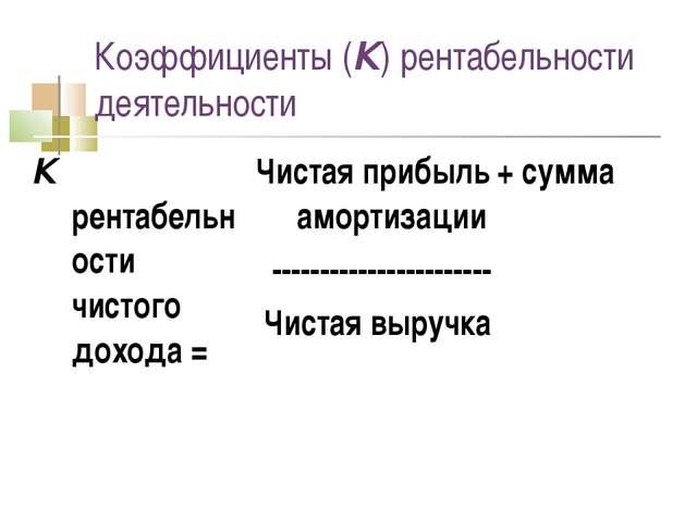 Коэффициенты (К) рентабельности деятельности
