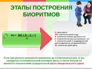 ЭТАПЫ ПОСТРОЕНИЯ БИОРИТМОВ Hэ = 365 х N + K + Y 28 H- фаза цикла; 365- колич