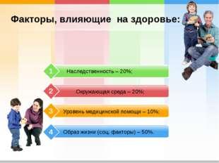 Образ жизни (соц. факторы) – 50%. Уровень медицинской помощи – 10%; Окружающа