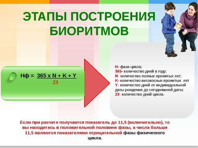 ЭТАПЫ ПОСТРОЕНИЯ БИОРИТМОВ Hф = 365 х N + K + Y 23 H- фаза цикла; 365- колич...