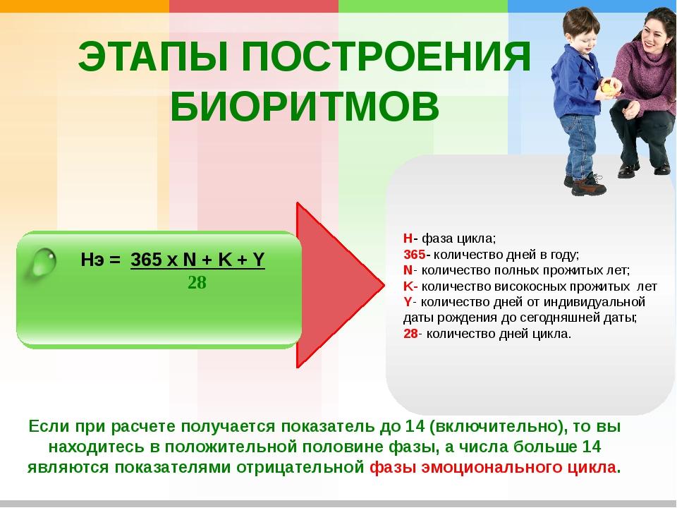 ЭТАПЫ ПОСТРОЕНИЯ БИОРИТМОВ Hэ = 365 х N + K + Y 28 H- фаза цикла; 365- колич...