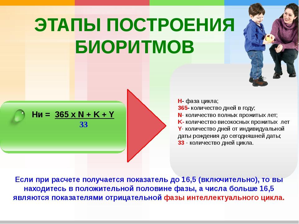 ЭТАПЫ ПОСТРОЕНИЯ БИОРИТМОВ Hи = 365 х N + K + Y 33 H- фаза цикла; 365- колич...