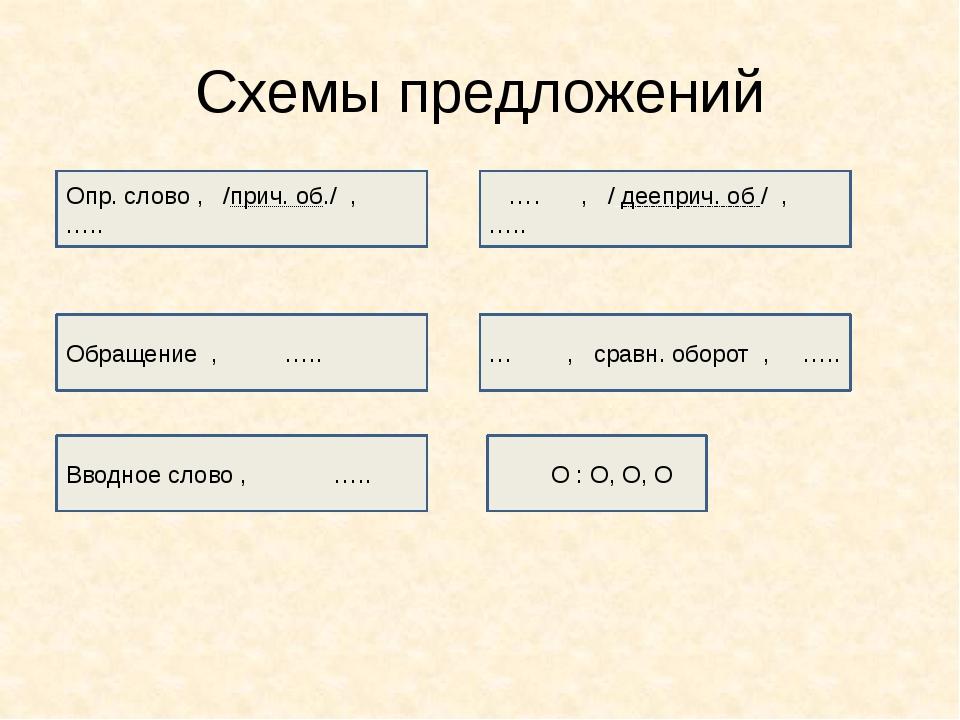 слайда 5 Схемы предложений