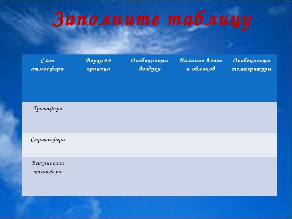 Заполните таблицу Слои атмосферы Верхняя граница Особенности воздуха Наличие...