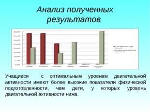 Анализ полученных результатов Учащиеся с оптимальным уровнем двигательной акт